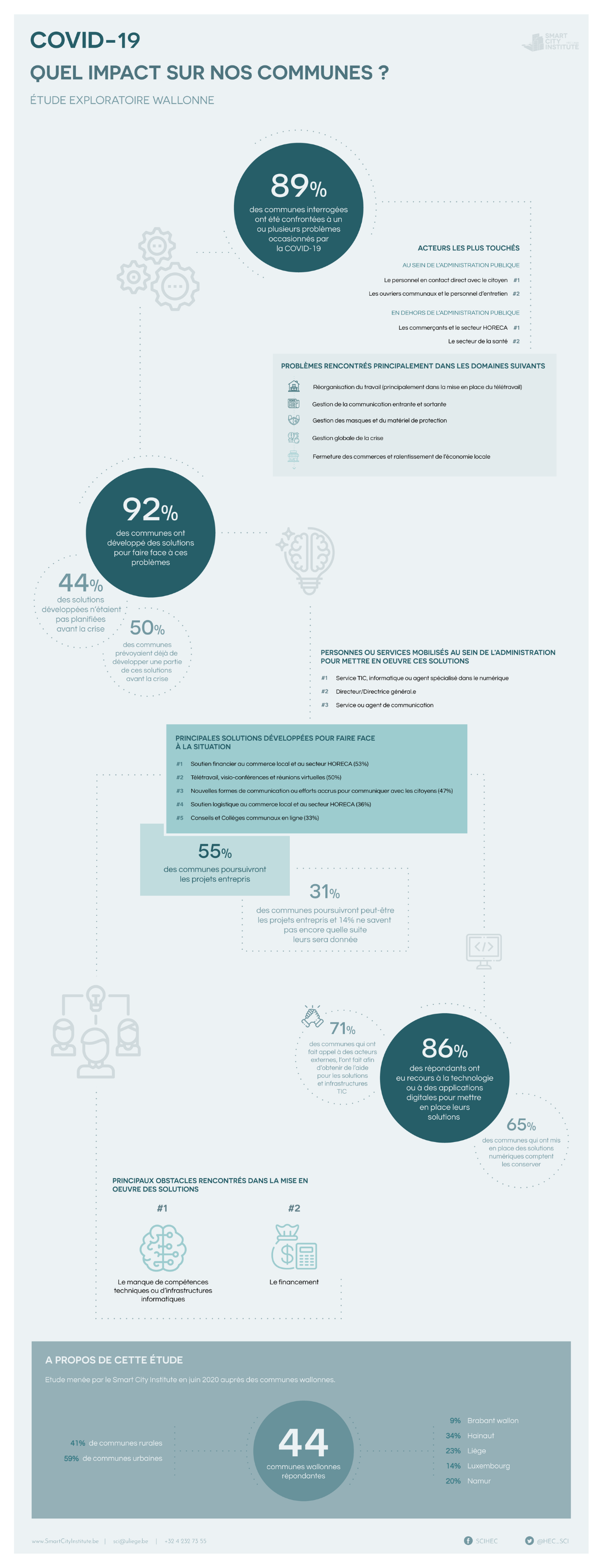 RR4_infographie_covid