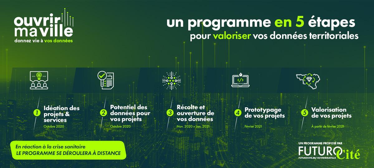 FC2020-Ouvrirmaville-5etapes_0000_00